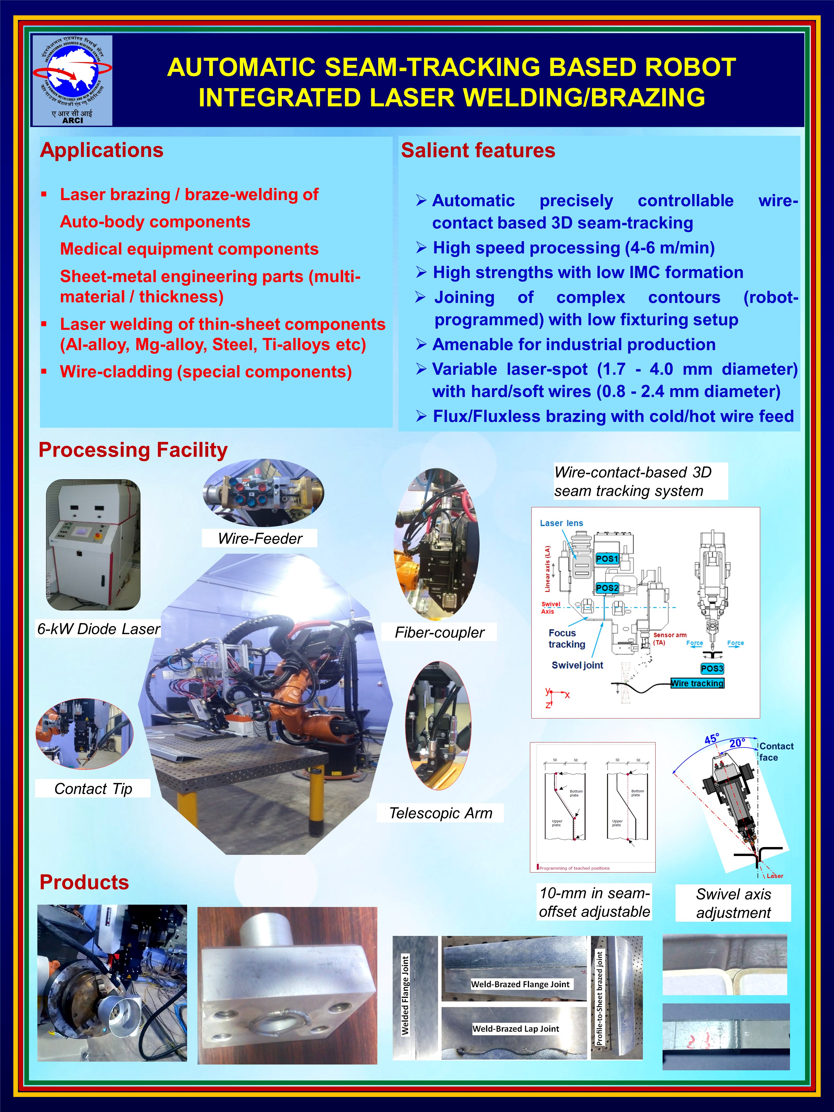 Brazing Poster